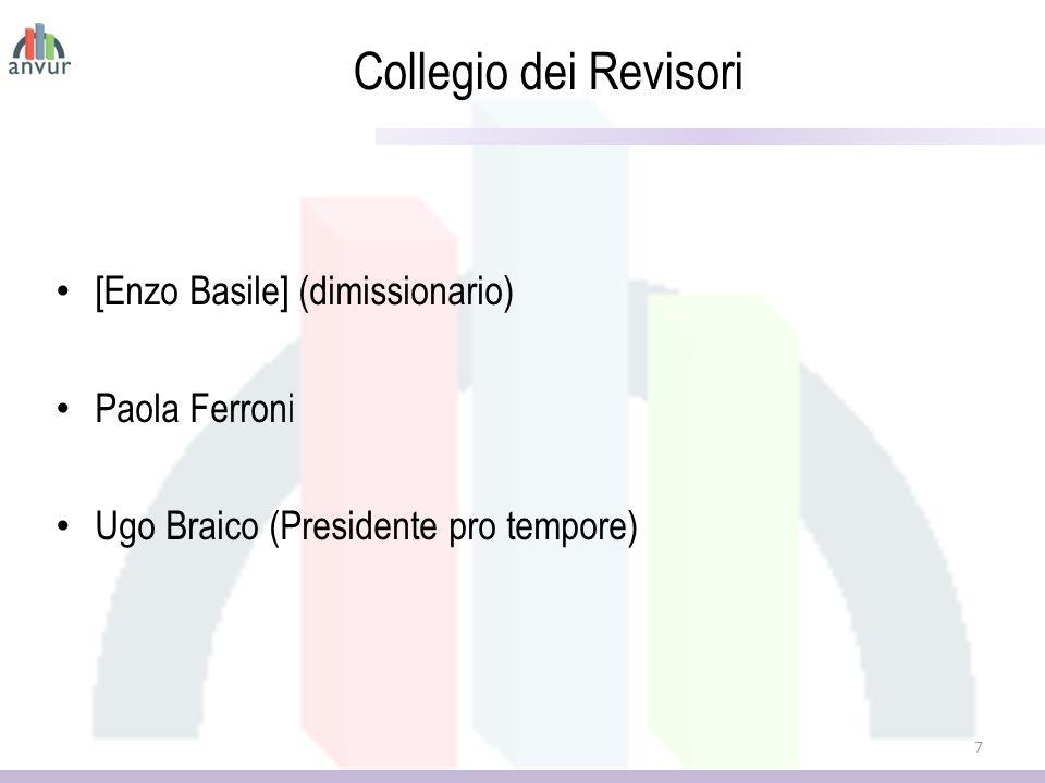 Collegio dei Revisori [Enzo Basile] (dimissionario) Paola Ferroni